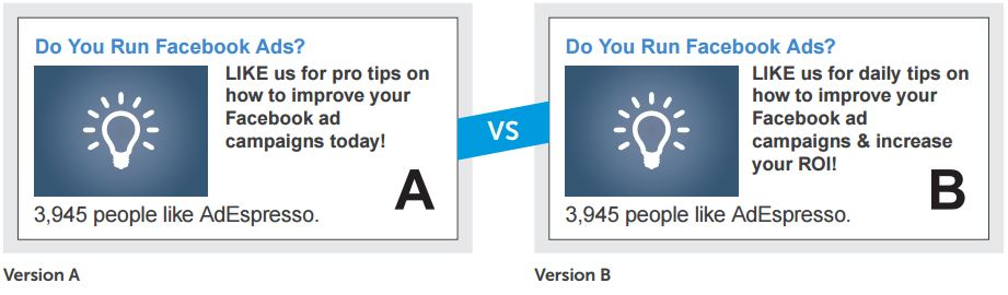 Digital Ad Copy A/B Test